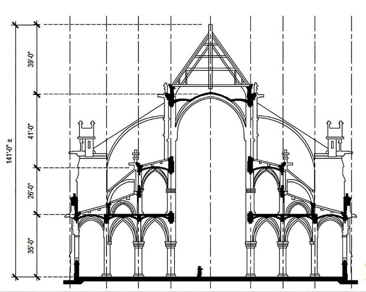 Learning From Gothic Cathedrals - Faith & Form